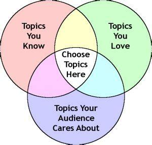 Topic ideas for essay
